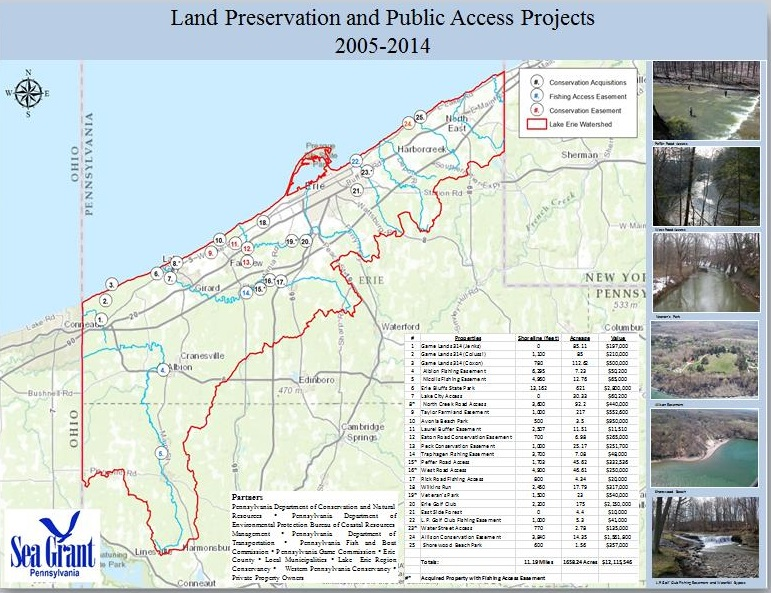 public access and preservation map