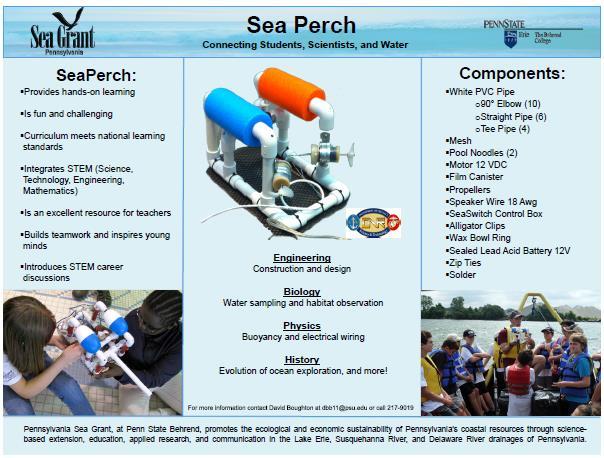 poster describing the components of underwater robotics